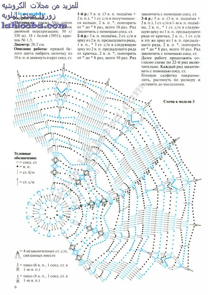 Вязание салфеток крючком схемы валентина 783